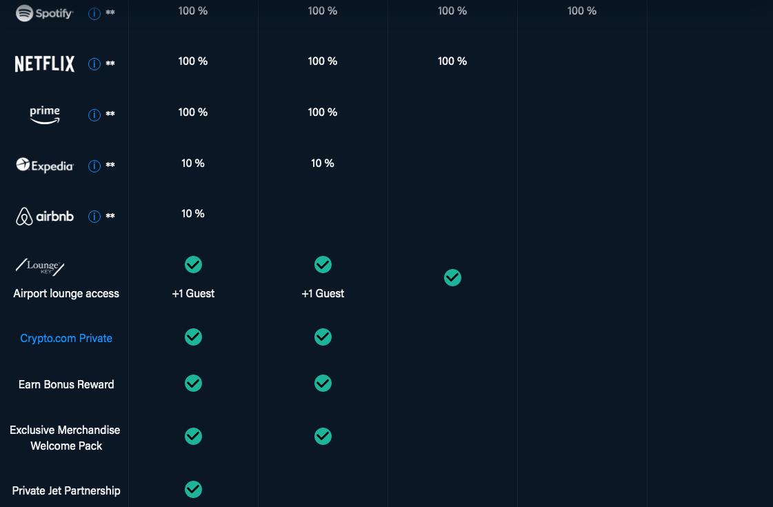 benefici carta crypto.com